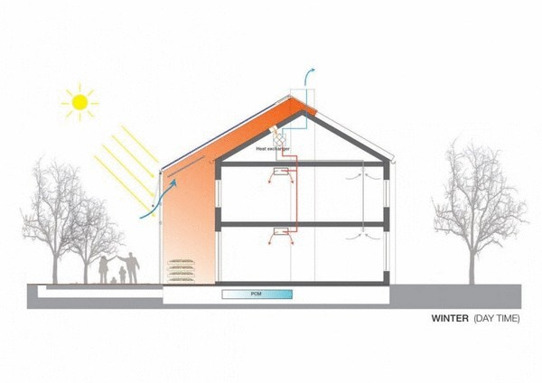 Дом с солнечной кожей
