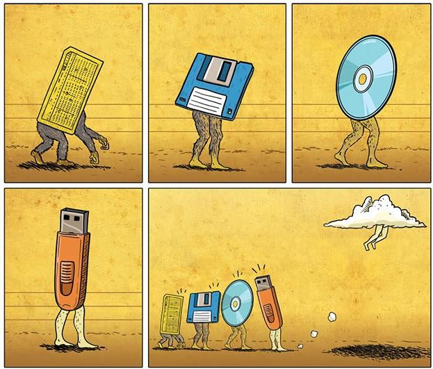 Эволюция цифровых носителей. история, прикол, юмор