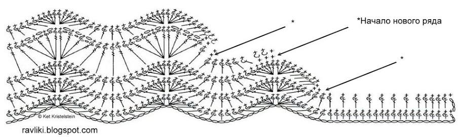 Вязание бактуса крючком 97
