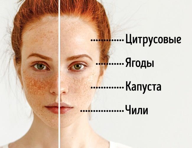 Секрет идеальной кожи. 8 правил питания от дерматолога.
