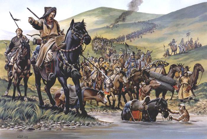 А было ли татаро-монгольское иго или это наглая придумка историков?