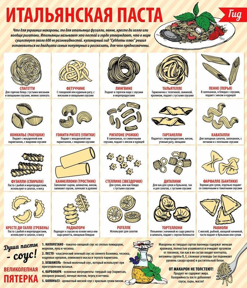 20 самых крутых шпаргалок от шеф-поваров, которые облегчат вам жизнь-23 фото-