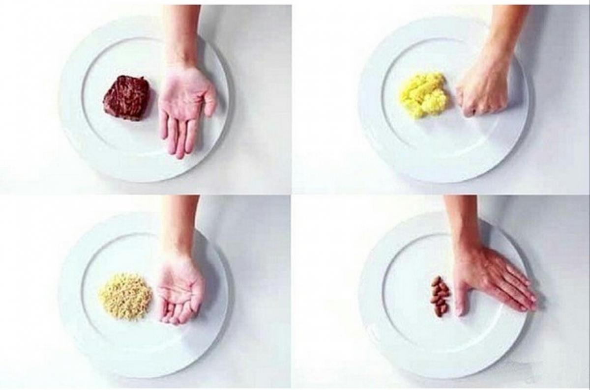 Рука подскажет сколько съесть: правило рук для женщин и мужчин