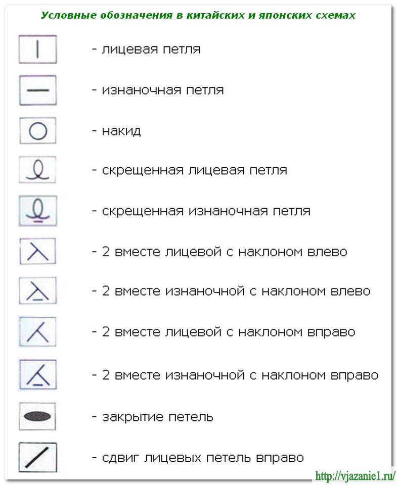 Условные обозначения для вязания спицами японских схемах