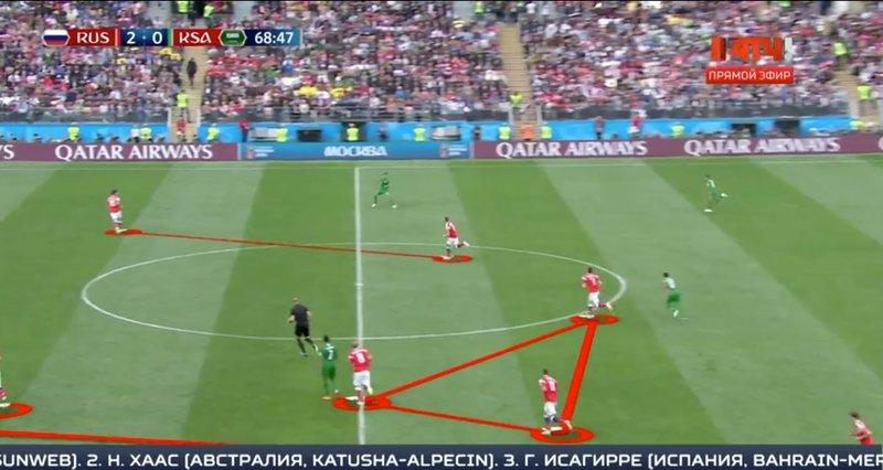 Разбираем плюсы и минусы игры сборной в матче с Саудовской Аравией