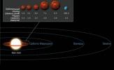 Полку экзотических мест во Вселенной прибыло: обнаружена миниатюрная планетная система - вся она уместится внутри орбиты нашего Меркурия.