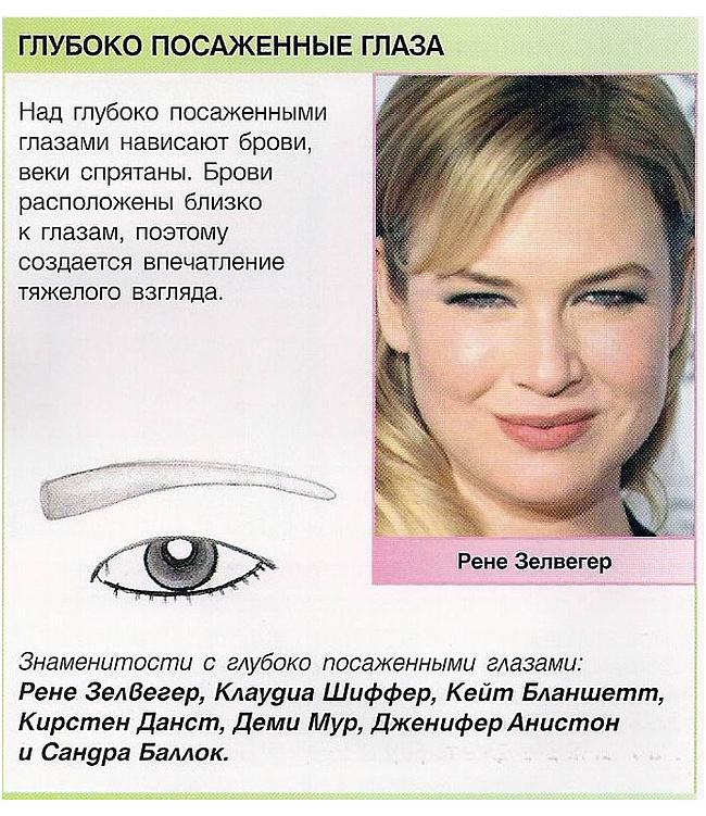 Какой макияж если глаза глубоко