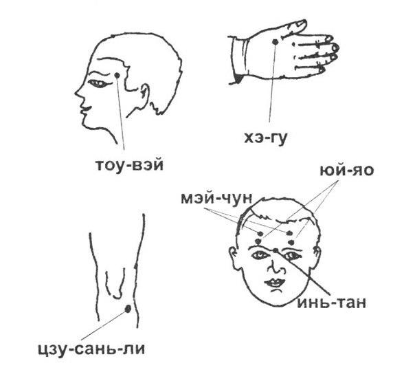 Пять точек от головной боли