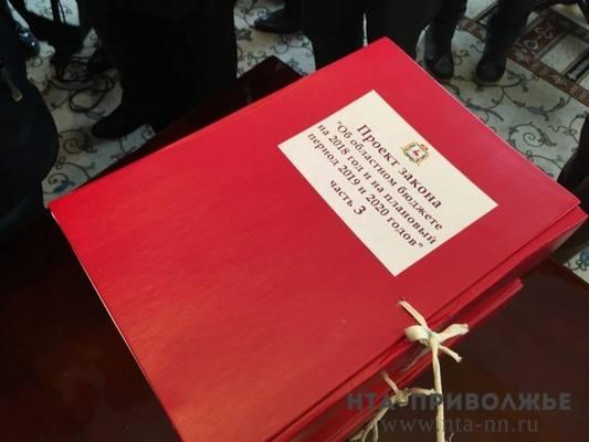 Дефицит бюджета Нижегородско…