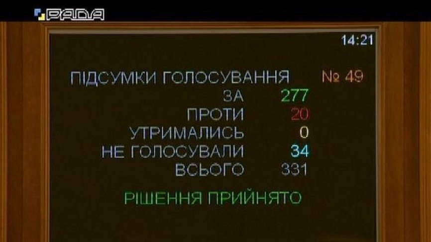 «Теперь РФ имеет право подня…