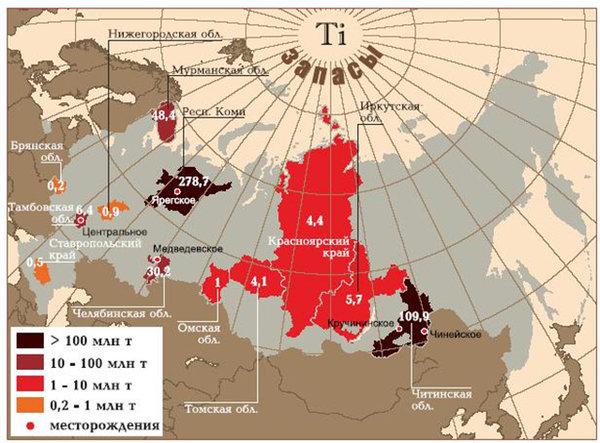 Запасы титана в России