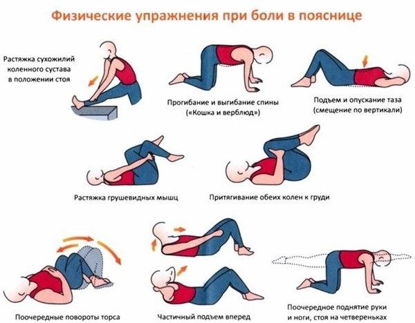 Гимнастика для суставов методы лечения коленного сустава