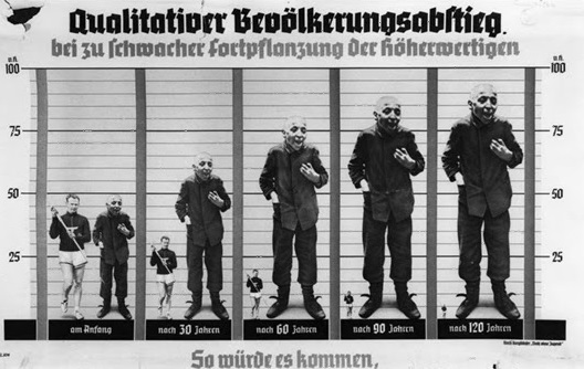 Как в нацистской Германии стерилизовали больных