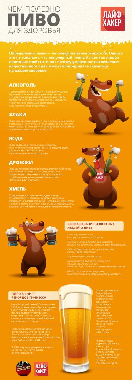ИНФОГРАФИКА: Чем полезно пиво