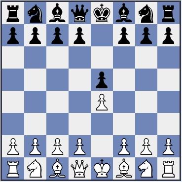 Открытые дебюты в шахматах 1. e2-e4 e7-e5. Краткая характеристика, коды и названия открытых шахматных дебютов