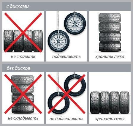 Как правильно хранить колёса