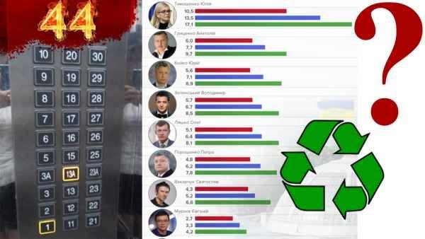 Китайское предупреждение об украинских выборах