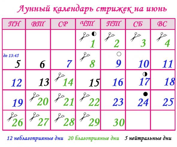 Рак по календарю