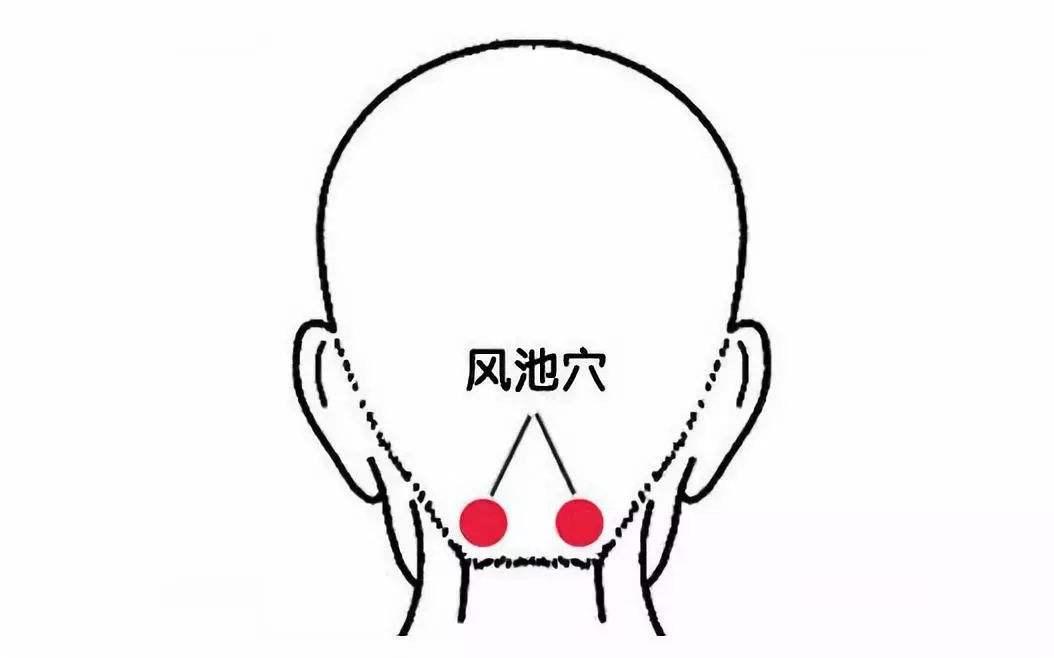 «Точка Конфуция»: особое место силы на теле человека