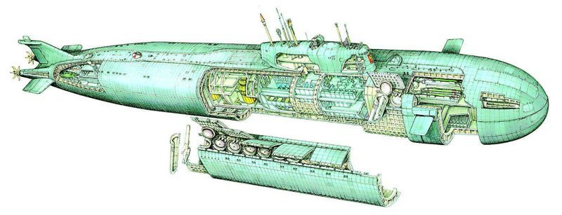 Как устроена атомная подлодка