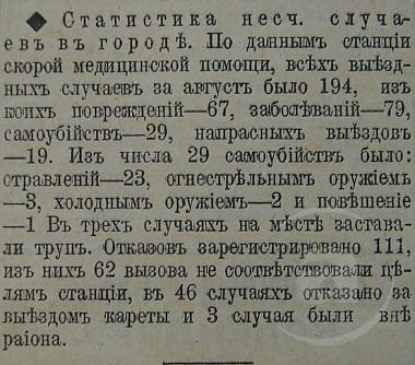 Этот день 100 лет назад. 08 октября (25 сентября) 1912 года