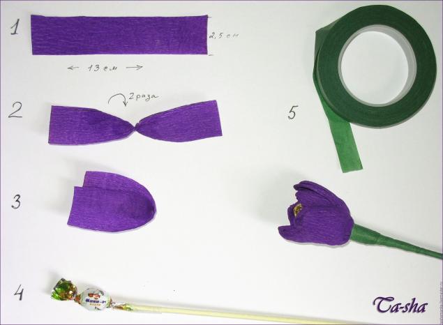 Крокусы из гофрированной бумаги пошаговое