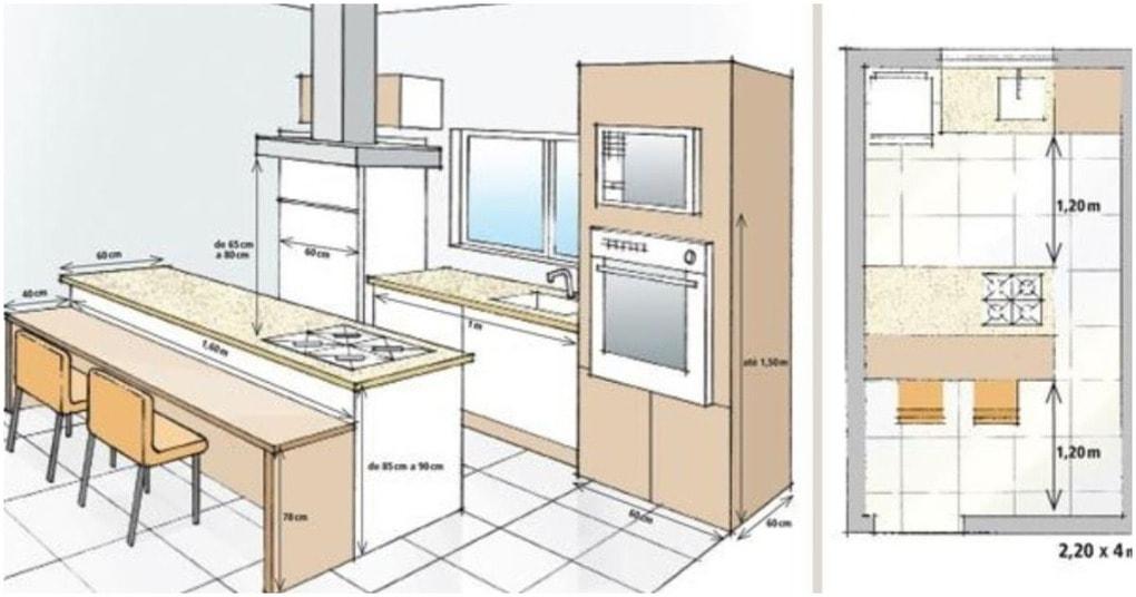 Планируем кухню правильно! Полезные советы