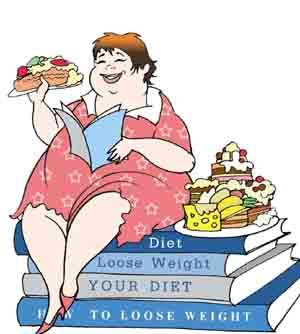 Диеты, Диеты для похудения, Лишний вес, Ожирение, Питание, Питание (диетология), Похудение