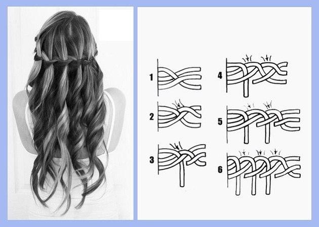 Как плети косу водопад схема