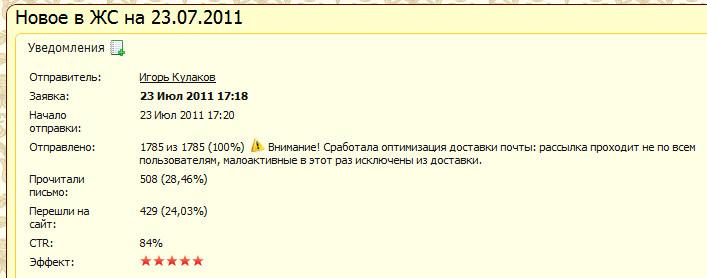 Обзор новых тем 25.07.11