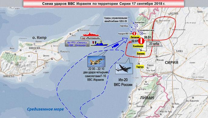 Израиль назвал цель авианалета, при отражении которого был сбит Ил-20