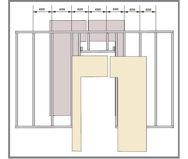 Каркас для перегородок и потолков из гипсокартона