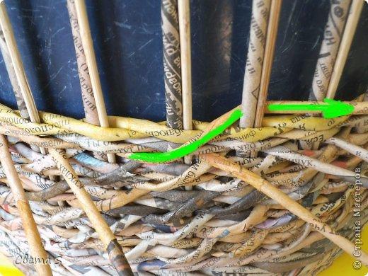 Мастер-класс Поделка изделие Плетение Корзины для овощей - Бумага газетная Трубочки бумажные фото 19