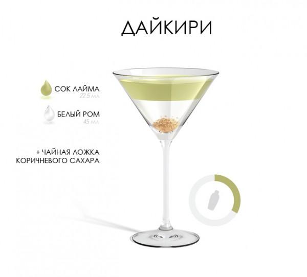 20 алкогольных рецептов коктейлей в домашних условиях