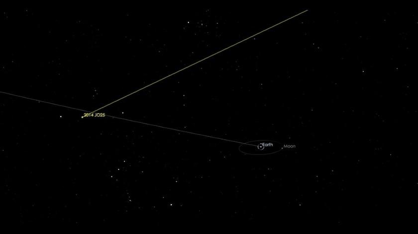 NASA показало снимки астероида, который летит к Земле