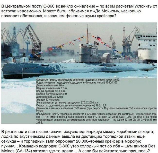 Интересное о подводных лодках интересное, подводные лодки
