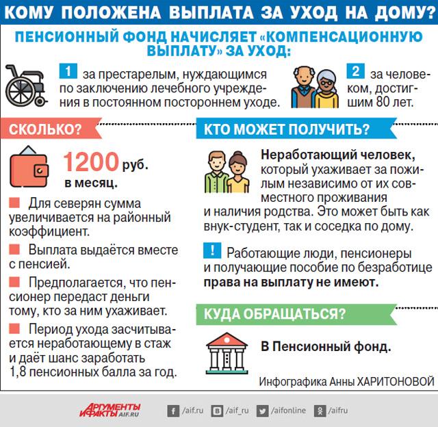 Будут ли выплаты пособий по безработице в России в 2018