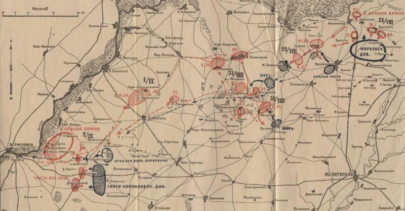 2-я Конная армия в Таврии летом 1920 года. Ч. 2