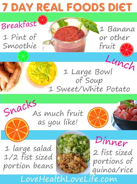 Eat Healthy Foods Lose Weight