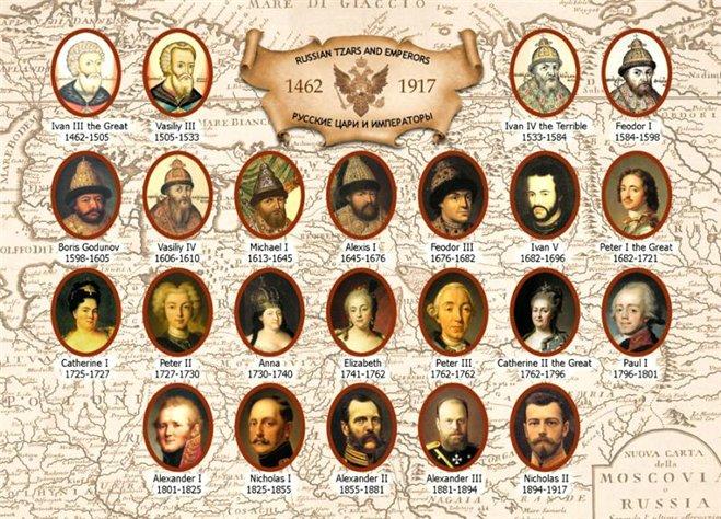 Последние Романовы (в портретах и фотографиях)