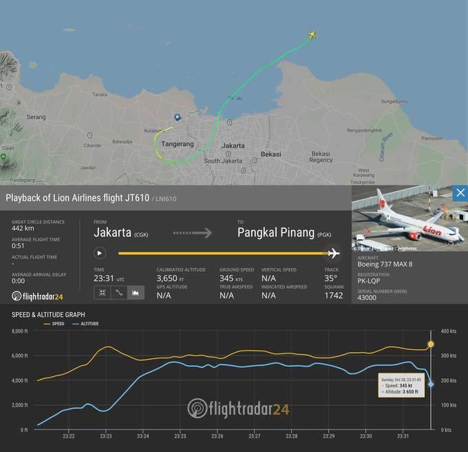 """Авиалайнер """"Боинг-737"""" упал в море к северу от Джакарты"""