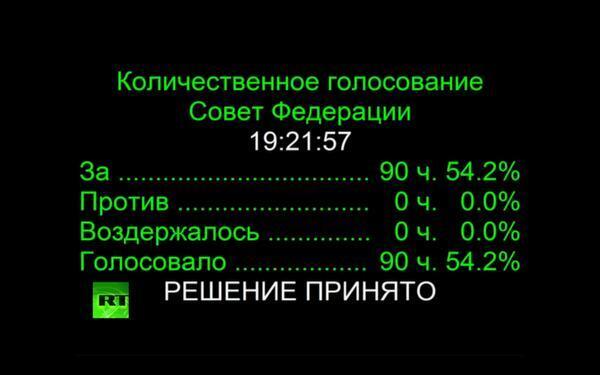 Решение о вводе войск на Украину открыло новую эпоху