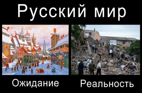 Блеск и нищета Русского мира