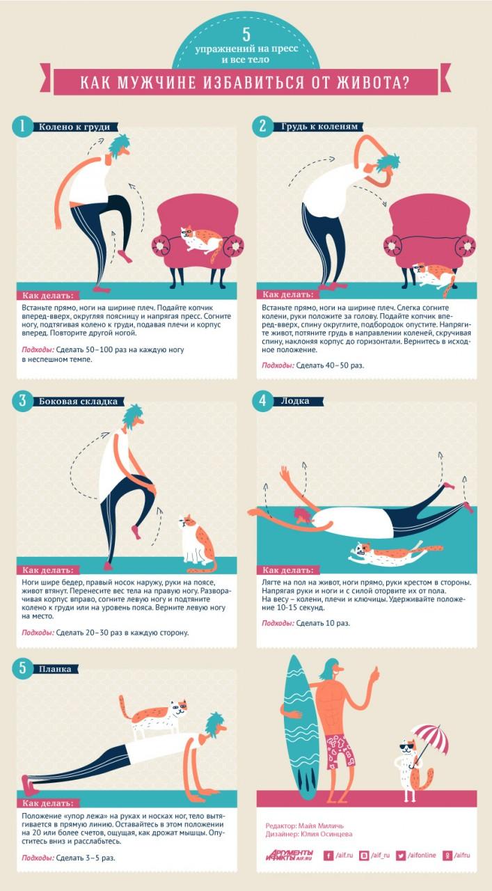 Как убрать живот и бока с помощью упражнений