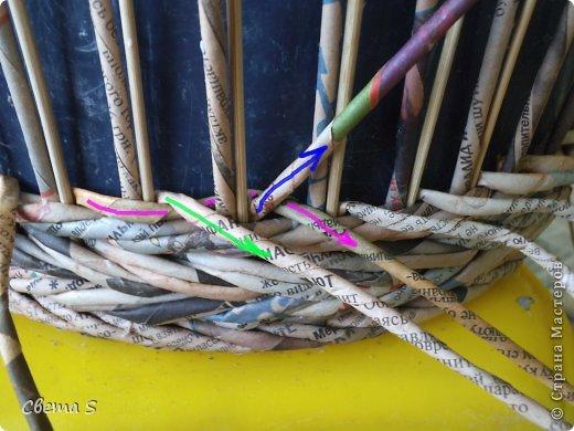 Мастер-класс Поделка изделие Плетение Корзины для овощей - Бумага газетная Трубочки бумажные фото 13