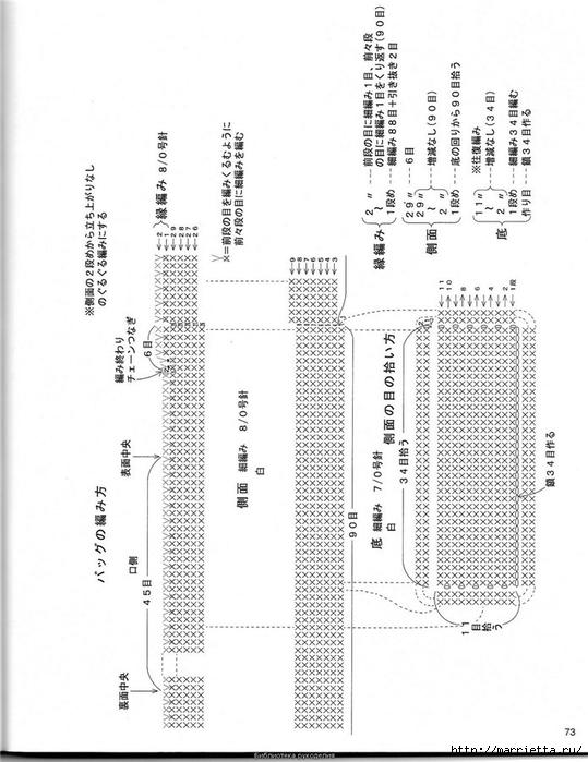 Корзинка и сумки крючком из полиэтиленовых пакетов (68) (539x700, 200Kb)