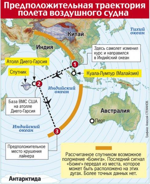 Ветераны разведки США - под Донецком был сбит Боинг, пропавший на Индийским океаном