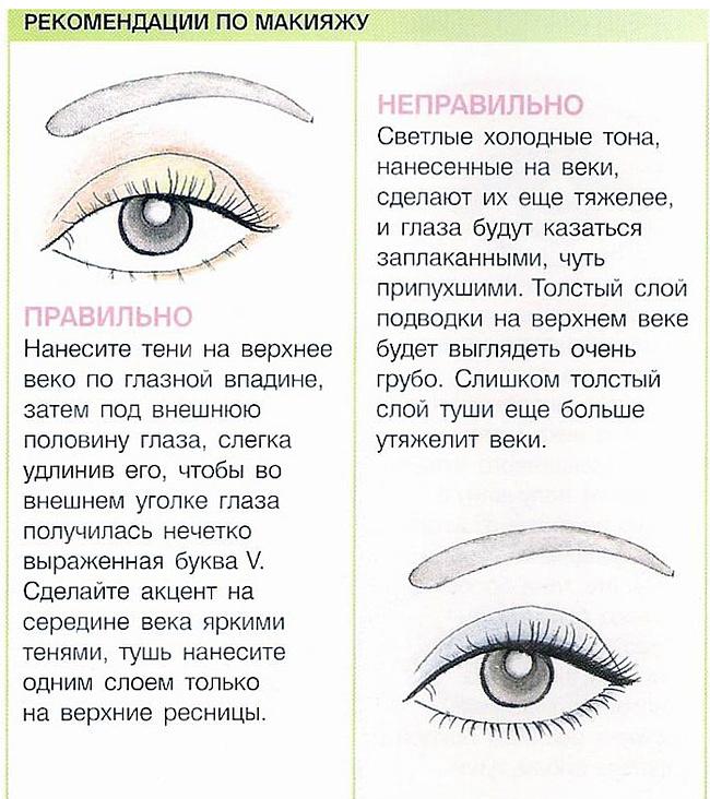 Макияж для разных типов глаз в картинках