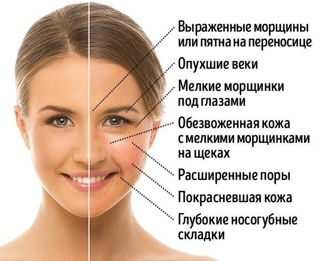 Продукты, которые меняют ваше лицо до неузнаваемости