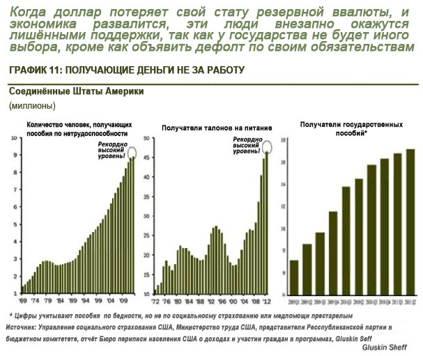 gettingpaid-rus